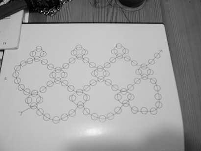 Skjematisk perling av nett
